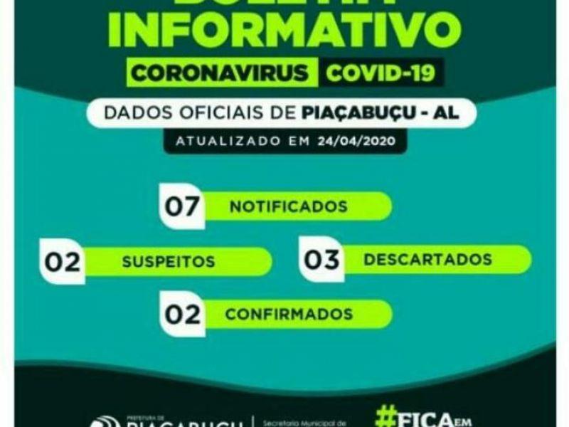 Piaçabuçu conta com dois casos confirmados de contaminação com o coronavírus