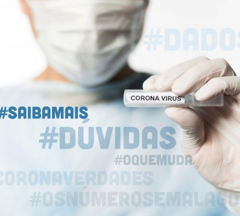 Alagoas tem 46.296 casos da Covid-19 e 1.297 óbitos