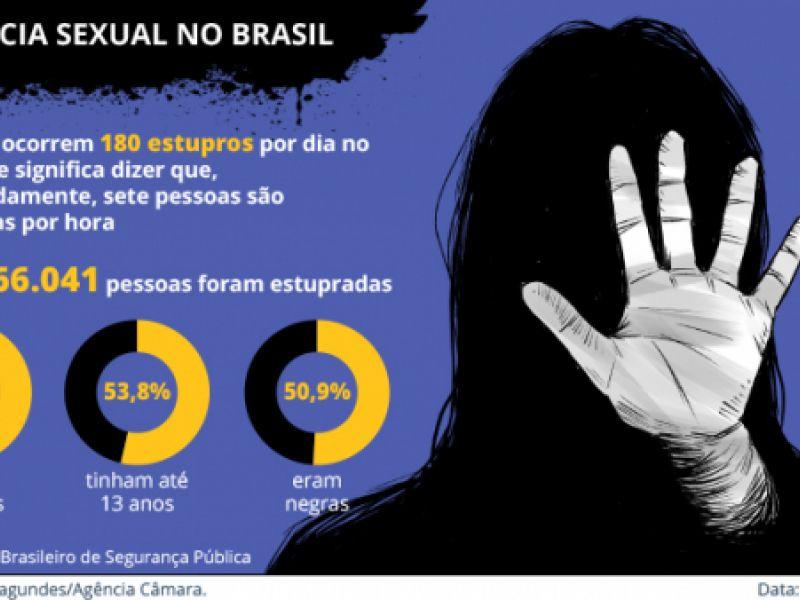 Entra em vigor a lei que cria o Cadastro Nacional de Pessoas Condenadas por Estupro