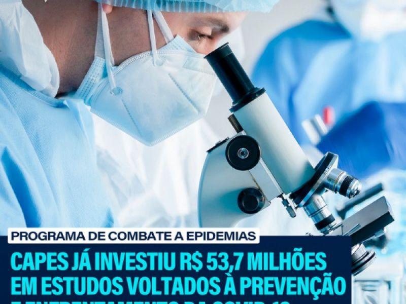Capes já investiu mais de R$ 53 milhões no enfrentamento à Covid-19