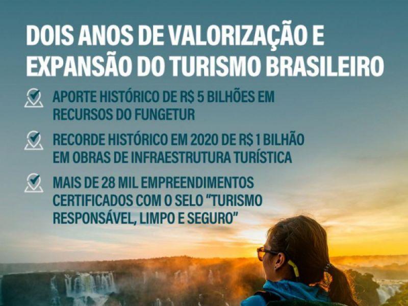 Medidas do Governo Federal reforçam o setor de turismo em todo o país